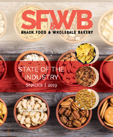 state of industry snacks 2019
