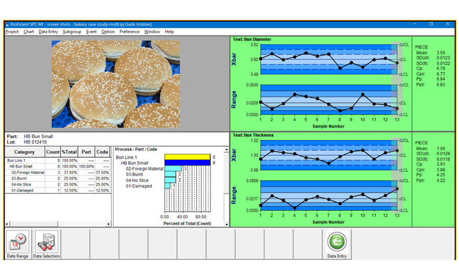 Traceability solutions for maximum food safety in snack and bakery production