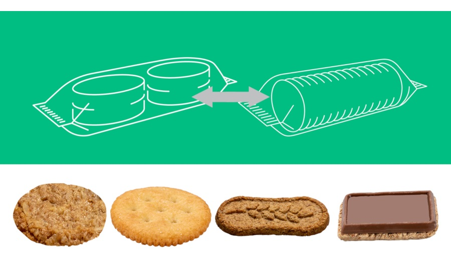 Case study: Biscuit manufacturing with efficient, compact packaging equipment