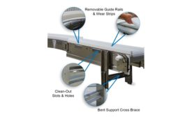 Nercon sanitary conveyors