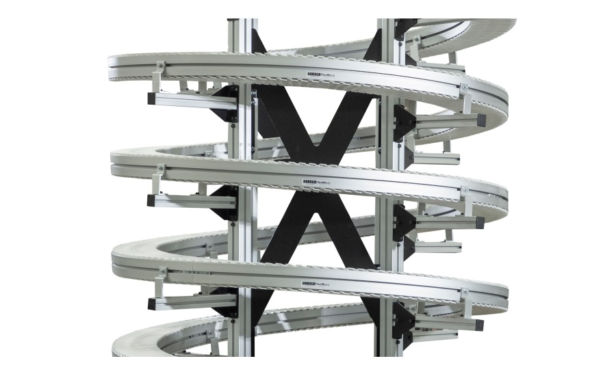Built-to-order inclines/declines now available on Dorner FlexMove Helix Conveyors