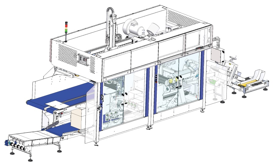 Blueprint Automation all-in-one packaging solution