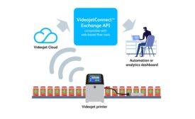 VideojetConnect Exchange programming interface