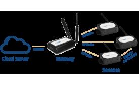 PAR Technology unveils PAR IoT for cloud-based remote monitoring
