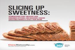 Sweetener360 Feature Image