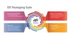 Packaging suite