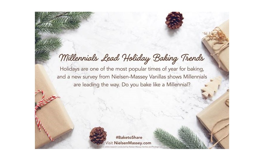 New Holiday Survey Reveals Surprising Stats on Millennials Baking Habits