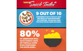 Frito-Lay snack infographic Super Bowl