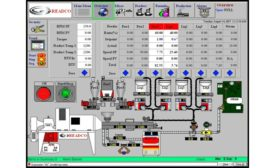 Readco Process Control System (RCS)