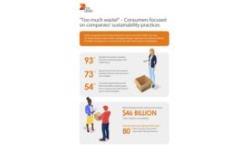 DS Smith launches Circular Design Principles to eliminate waste, drive sustainability in packaging